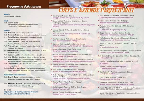 Mediterranean Diet 2